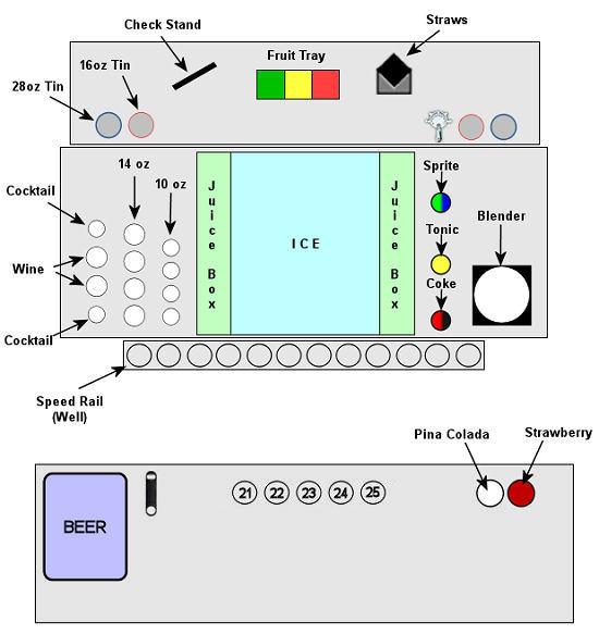 alfa img showing bar layout